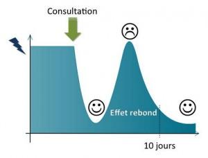 consultation-300x228